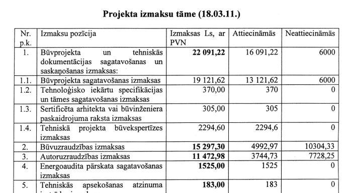 Tāme Daugavas prospekts 34