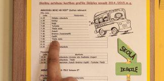 Skolēnu autobusu kustības grafiks Ikšķiles novadā