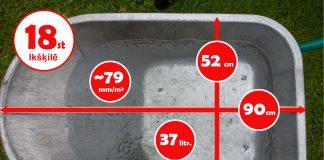 18 stundu laikā Ikšķiles centrā nolija ~79mm uz vienu kvadrātmetru.