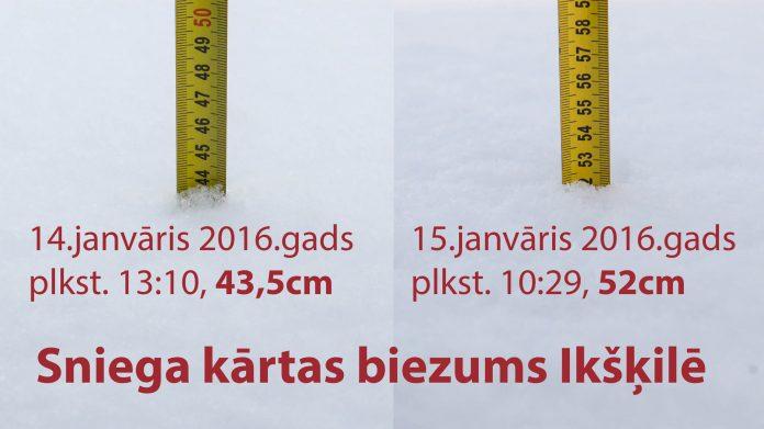 15.janvāris 2016.gads. Sniega kārtas biezums Ikšķilē, 52cm